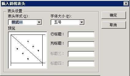 Word2007表格怎么绘制斜线表头及样式